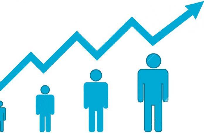 Миграционный прирост населения