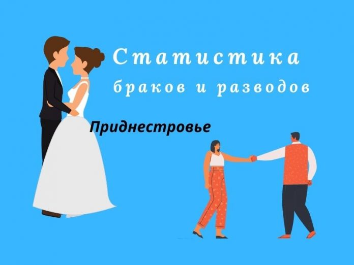 Статистика браков и разводов