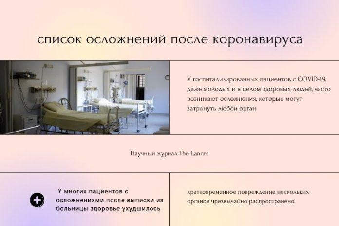 список осложнений после коронавируса