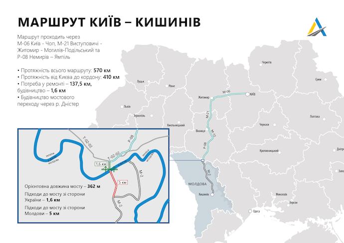Трасса Киев-Кишинев